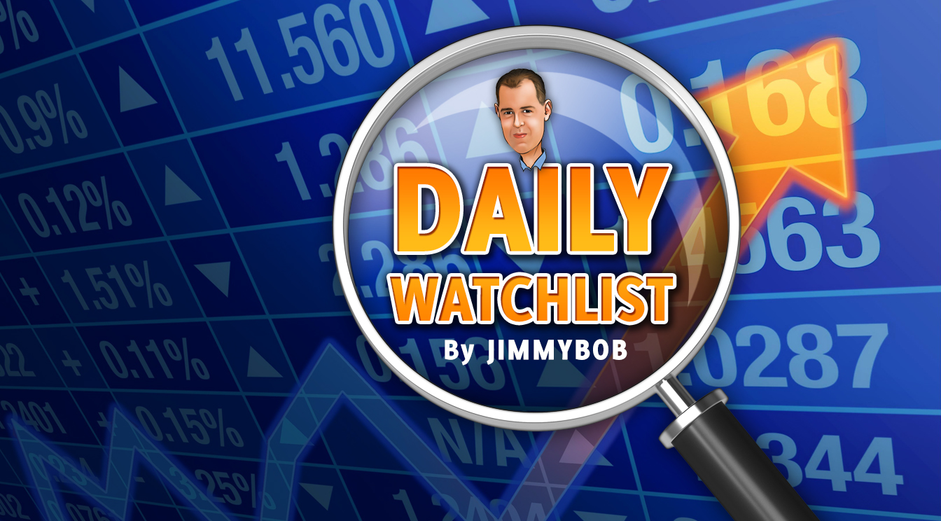 Friday February, 21st 2014 Watch List